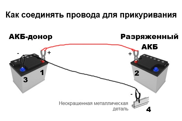 kak-podkurit-avtomobil-5